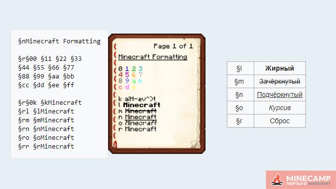 плагин на невидимую таблицу с текстом майнкрафт #11