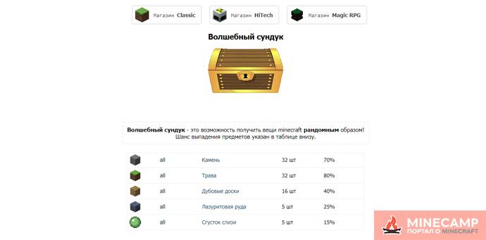 Слив магазина блоков web shop 1.5.0 для DLE от Fleynaro